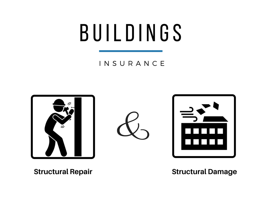 Cheap Insurance might not give you the cover you need to pay for big buildings insurance claims