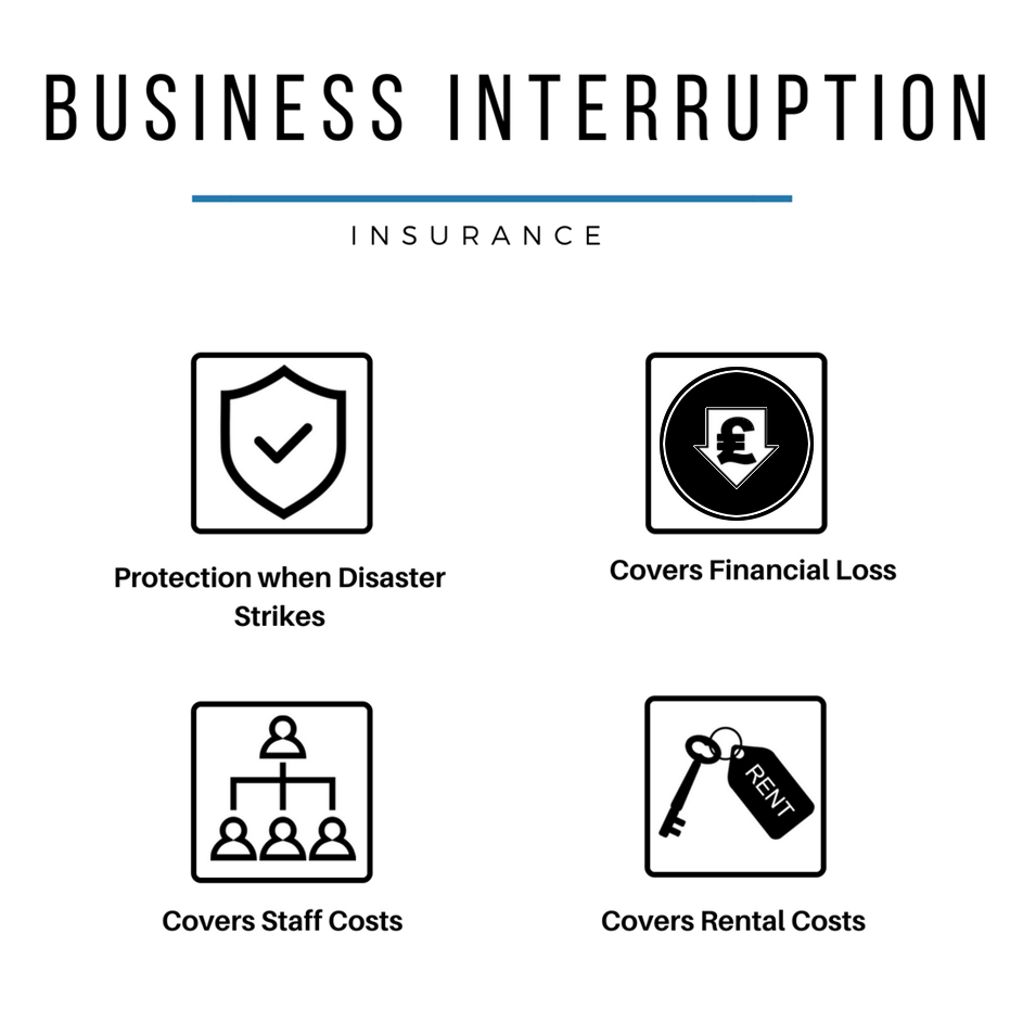 When you have business interruptions, you wouldn't want to rely on cheap insurance to cover you.
