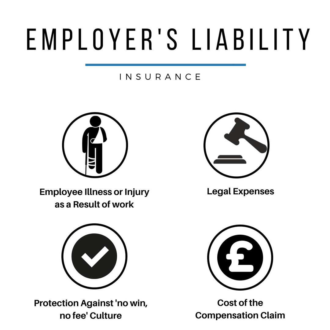 Employer's liability needs to cover all your risks - cheap insurance won't cut it