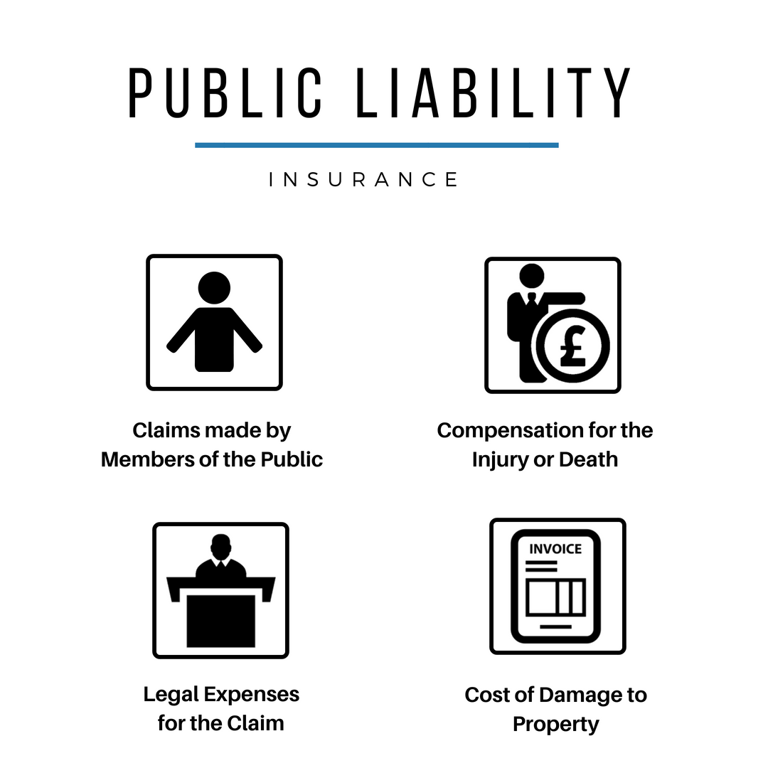 Why cheap insurance policies won't give you enough public liability cover